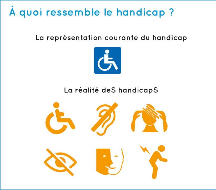 Penser au recrutement d'un travailleur handicapé dans votre politique RH 5